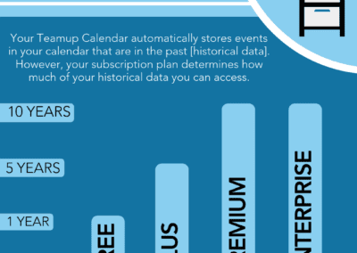 How much historical data is available in your Teamup calendar
