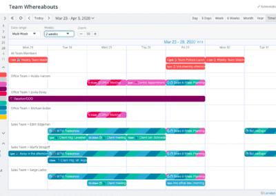 Timeline View Multiweek