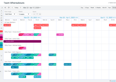 The Timeline view in Multi Week mode showing 4 weeks at zoom level 7