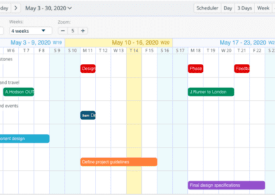 The Timeline view for creating a shared project timeline